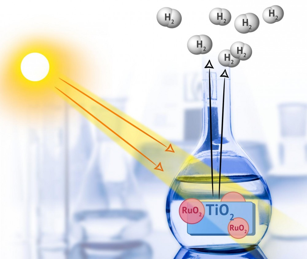 RUDN Chemistry to produce hydrogen 2
