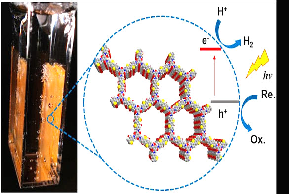 Researchers discover highly active organic photocatalyst 2