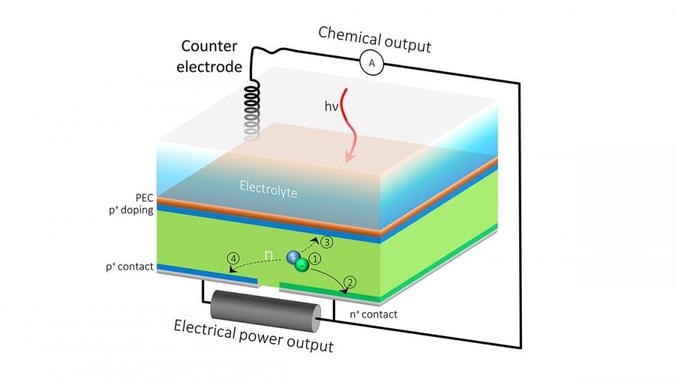Solar Cell 1 7